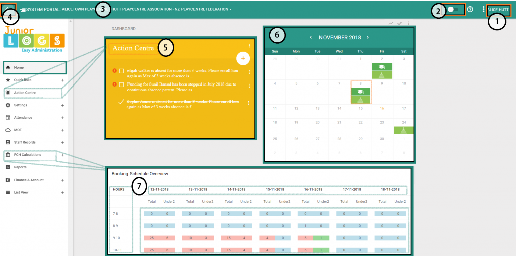 Juniorlogs dashboard
