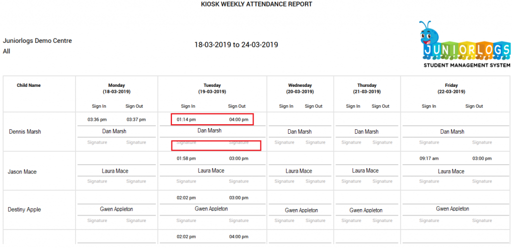 Kiosk weekly attendance report